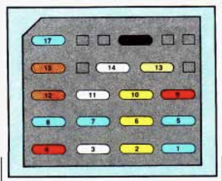 Chevrolet Camaro  1993  - Fuse Box Diagram
