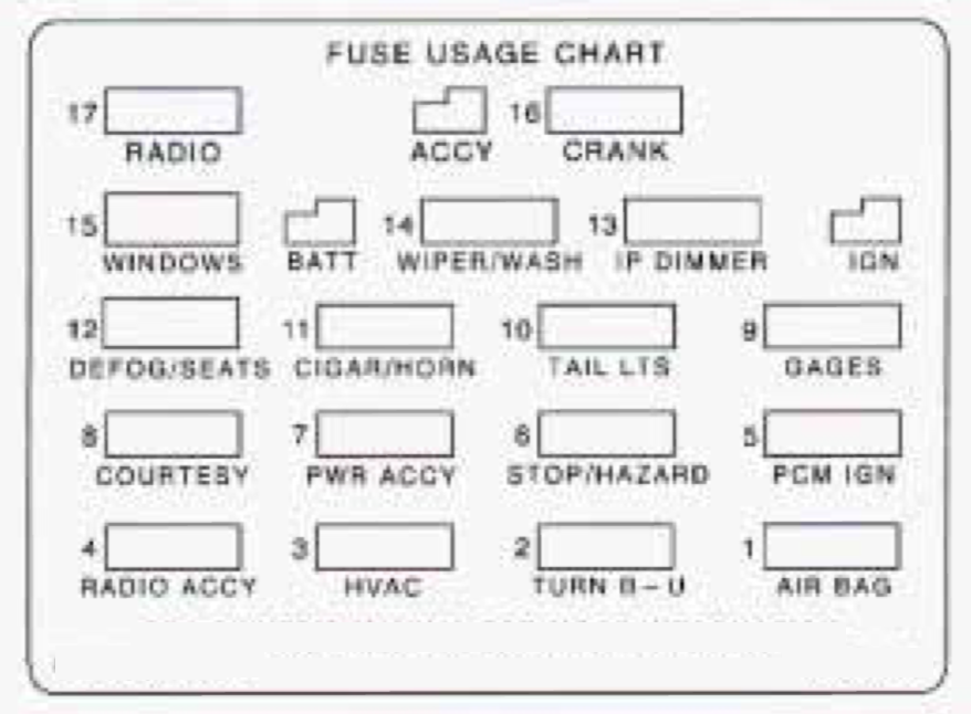 chevrolet camaro (1995) fuse box diagram auto genius  chevrolet camaro (1995) fuse box diagram