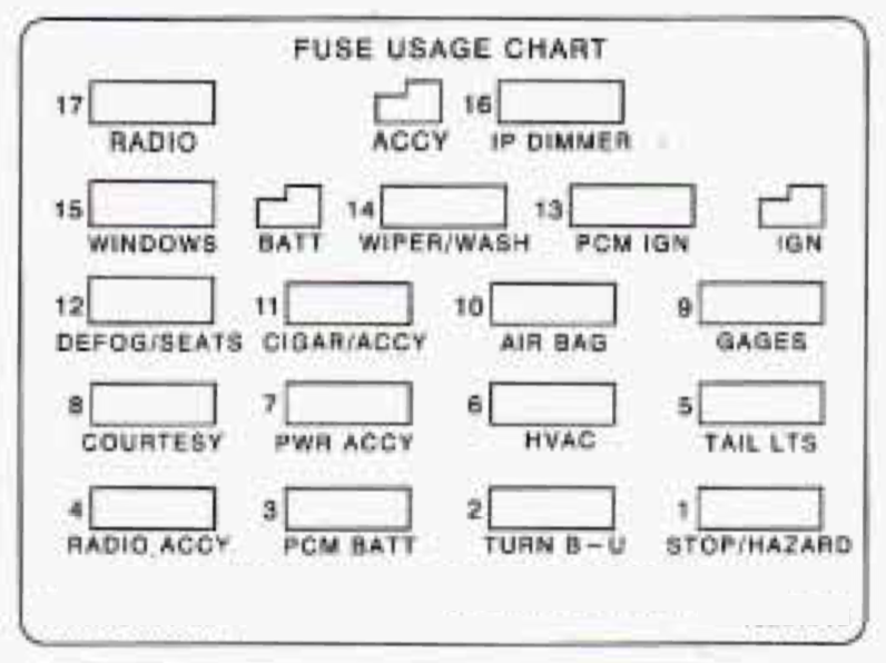 chevrolet camaro 1996 fuse box diagram auto genius rh autogenius info 1996 Ford Windstar Fuse Box Diagram 1996 Ford Mustang Fuse Box Diagram