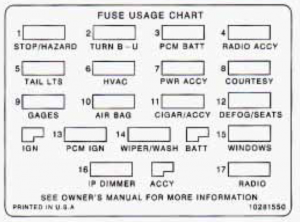 chevrolet camaro 1997 fuse box diagram auto genius rh autogenius info 1984 Camaro Fuse Box 2012 Camaro Fuse Box