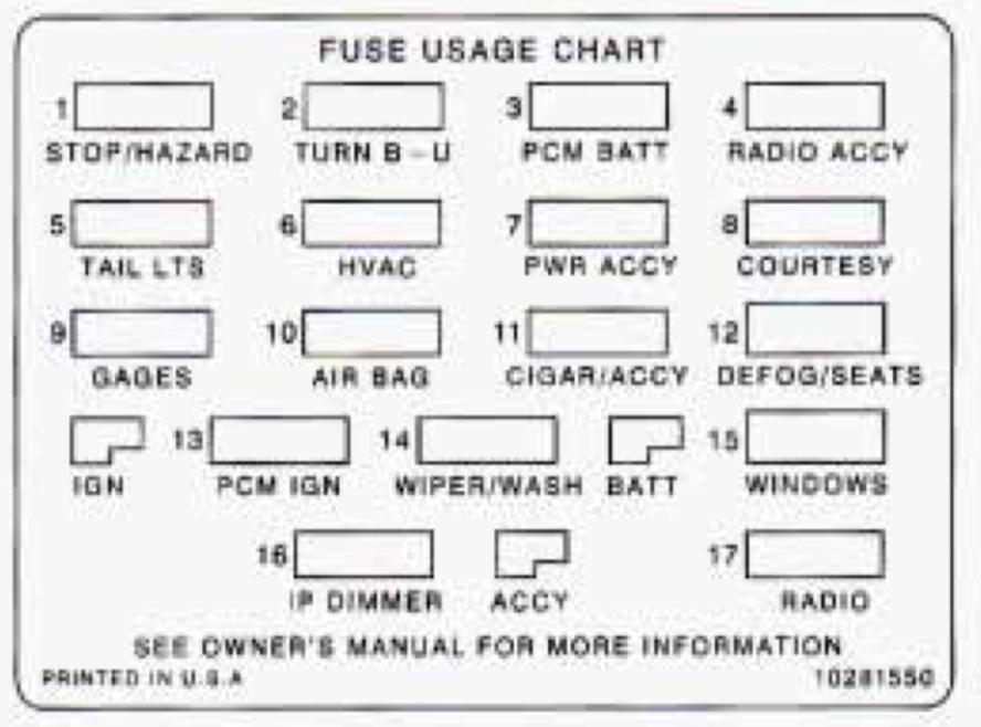 chevrolet camaro (1997) – fuse box diagram
