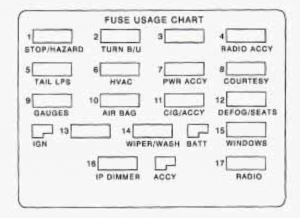 1998 camaro fuse box diagram wiring diagram data oreo dodge caravan fuse box diagram chevrolet camaro (1998) fuse box diagram auto genius 1997 jeep wrangler fuse diagram 1998 camaro fuse box diagram