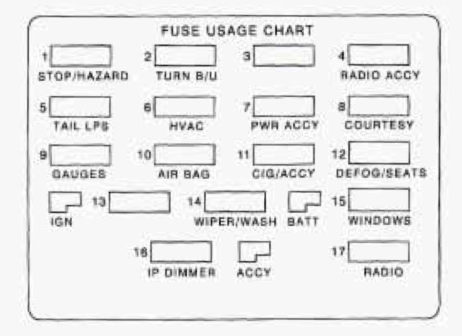 chevrolet camaro (1998) – fuse box diagram