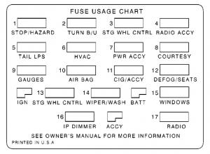 1987 camaro fuse box wiring automotive wiring diagram library u2022 rh seigokanengland co uk