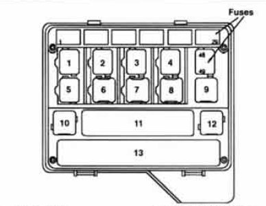 bmw 535i – e34 (1989 – 1990) – fuse box diagram