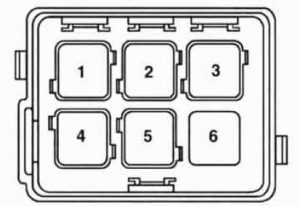 BMW 540i - fuse box -  auxiliary relay box