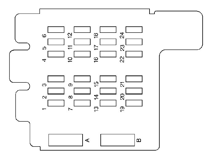 2001 safari fuse box chevrolet astro (2001 - 2002) - fuse box diagram - auto genius #14