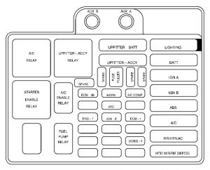 chevrolet-astro-fuse-box-under-hood-panel-1999-300x242  Astro Van Door Lock Wiring Diagram on