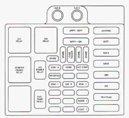 98 chevy astro van fuse box diagram  u2022 wiring diagram for free