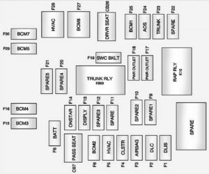 chevrolet camaro (2013) – fuse box diagram