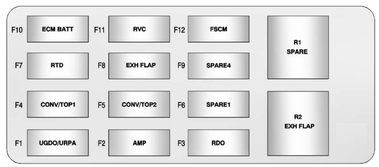 Chevrolet Camaro  2012  - Fuse Box Diagram