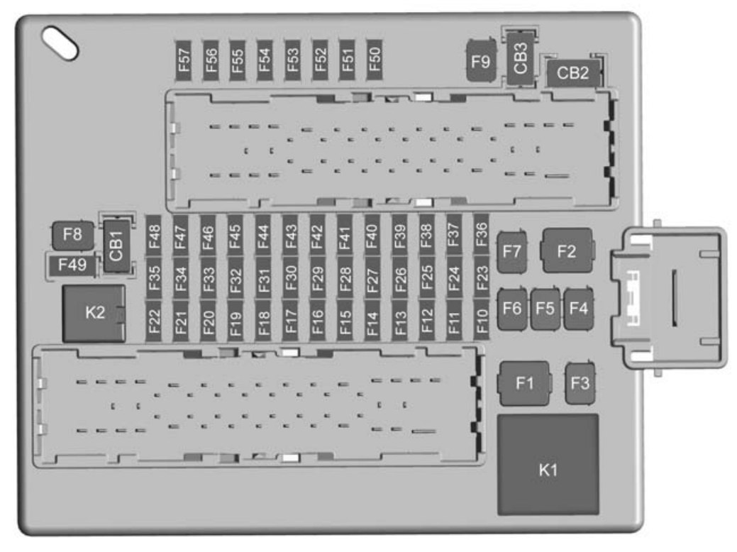 Chevrolet Camaro  2017 - 2018  - Fuse Box Diagram
