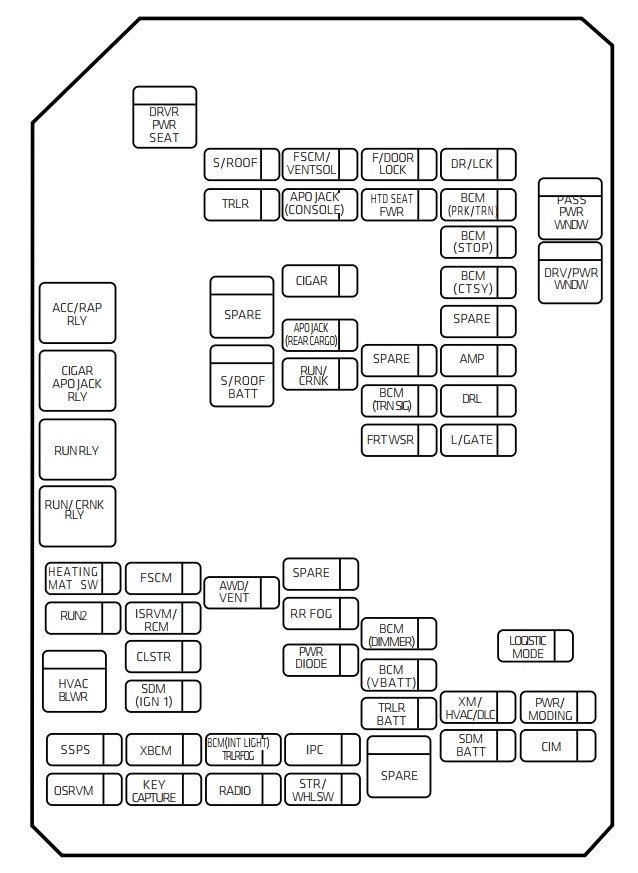 2014 Dodge Ram Fuse Diagram