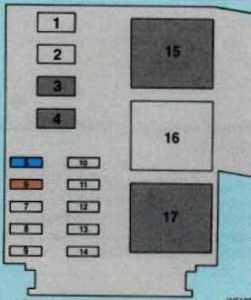 chevrolet lumina 1993 fuse box diagram auto genius. Black Bedroom Furniture Sets. Home Design Ideas