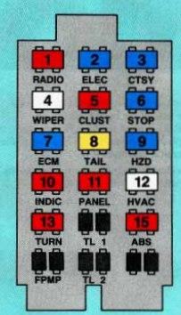 Chevrolet Lumina (1993) - fuse box diagram - Auto GeniusAuto Genius