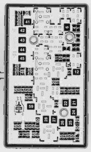 Chevrolet Orlando - fuse box - engine compartment