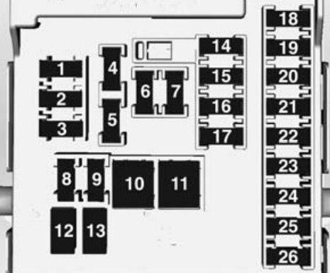 [DIAGRAM_1JK]  Chevrolet Orlando (2012 - 2014) - fuse box diagram - Auto Genius   Chevrolet Orlando Fuse Box      Auto Genius