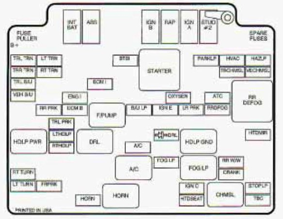 2003 chevy s10 fuse box - wiring diagram export wake-discovery -  wake-discovery.congressosifo2018.it  congressosifo2018.it