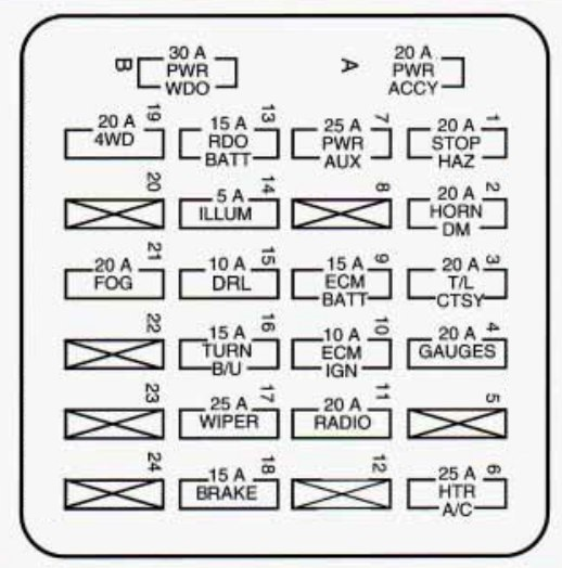 chevrolet s-10  1993 - 1994  - fuse box diagram