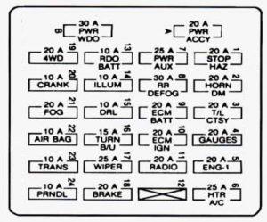 Chevrolet S-10 - fuse box -  instrument panel