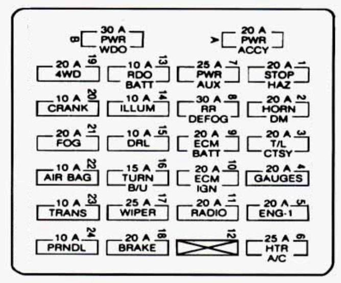 chevrolet s-10 (1995) - fuse box diagram - auto genius 91 s10 fuse box diagram wiring schematic 2002 mazda b2300 fuse box diagram wiring schematic