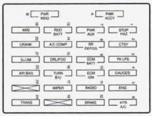 Chevrolet S-10 (1996) - fuse box diagram - Auto Genius