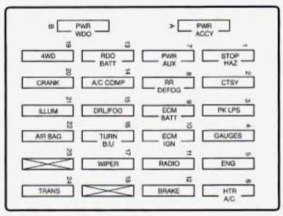Chevrolet S-10 (1996) - fuse box diagram - Auto GeniusAuto Genius