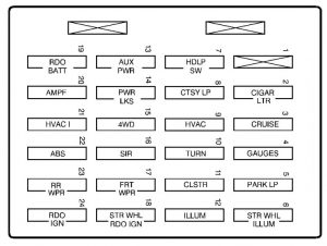 chevrolet s 10 2003 2004 fuse box diagram auto genius rh autogenius info 96 Dodge Dakota Fuse Diagram 95 Dodge Dakota Fuse Diagram