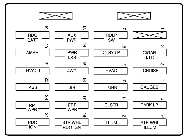 chevrolet s 10 2002 fuse box diagram auto genius rh autogenius info 2002 Chevy S10 Headlights Relay 2002 Chevy S10 Headlights
