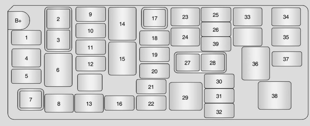 chevrolet spark (2012) – fuse box diagram (eu version)