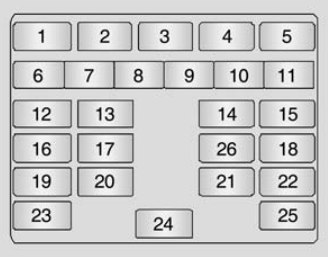 chevy cobalt fuse box location chevrolet spark (2013) - fuse box diagram (eu version ...