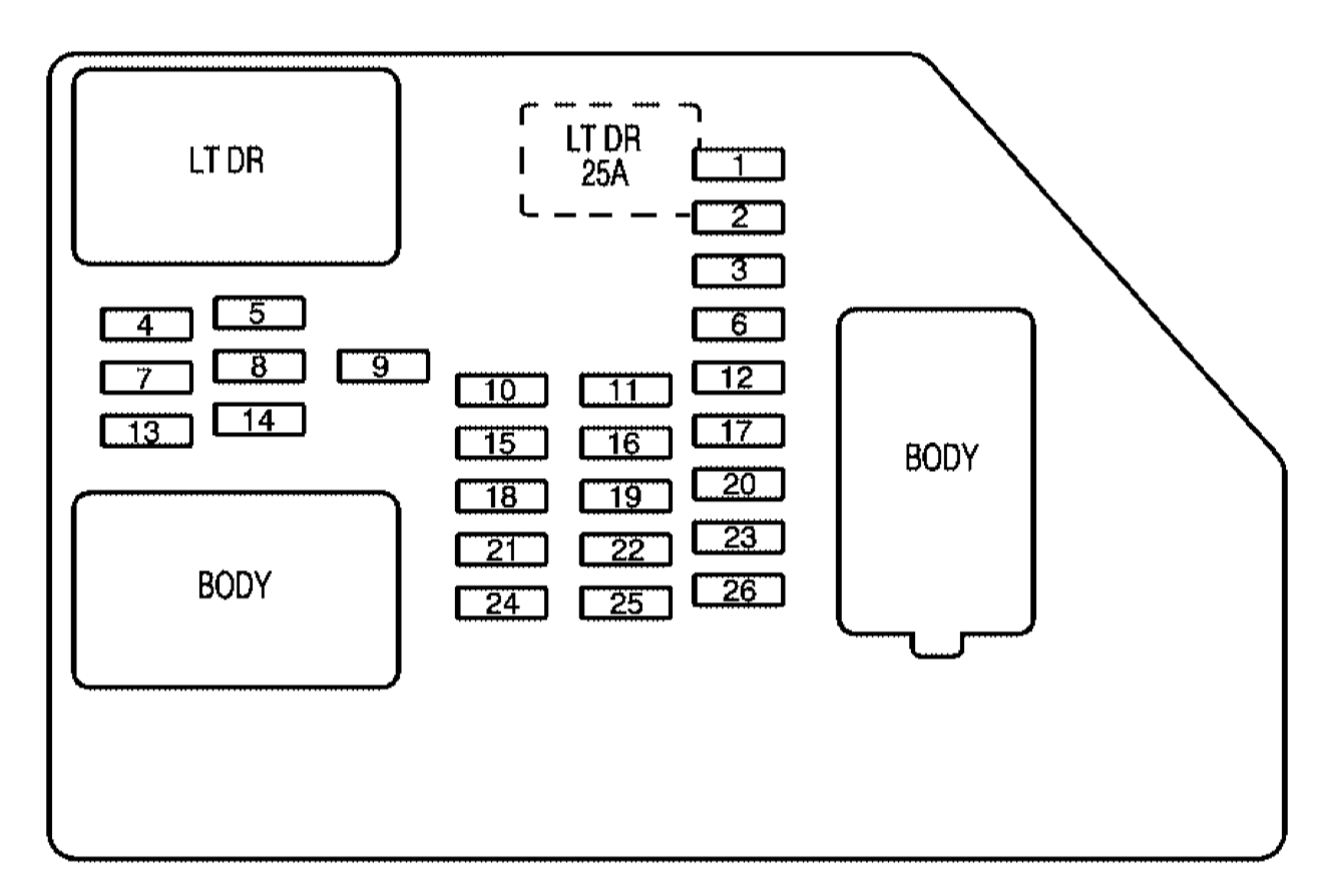 chevrolet suburban  2009 - 2010  - fuse box diagram