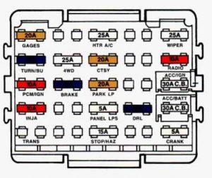 Chevrolet Suburban (1993 - 1994) - fuse box diagram - Auto ...