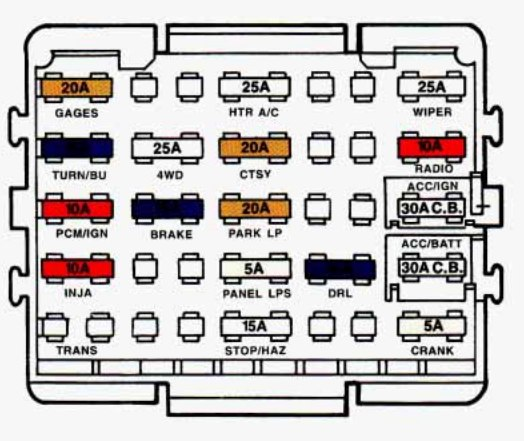 chevrolet suburban (1993 - 1994) - fuse box diagram - auto ... 1993 chevy s10 blazer fuse box diagram in 2001 chevy s10 underhood fuse box diagram