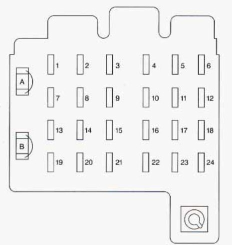 chevrolet suburban  1995 - 1996  - fuse box diagram