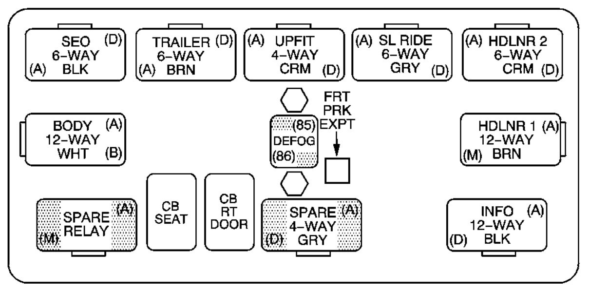 chevrolet suburban (2005) – fuse box diagram