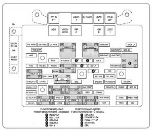 Chevrolet Suburban  2005   fuse box    diagram     Auto Genius