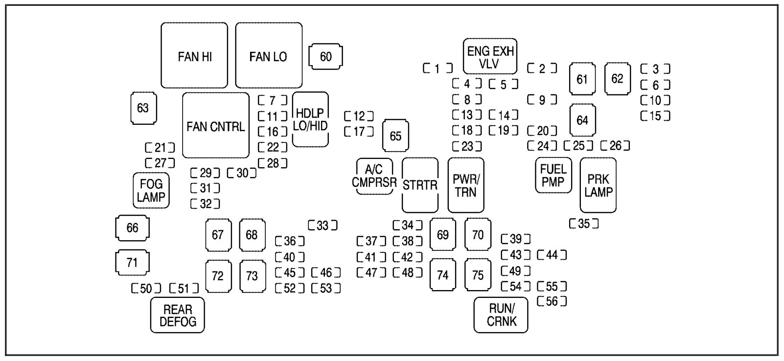 Chevrolet Suburban 2007 Fuse Box Diagram Auto Genius 1991 Toyota Previa Engine Compartment