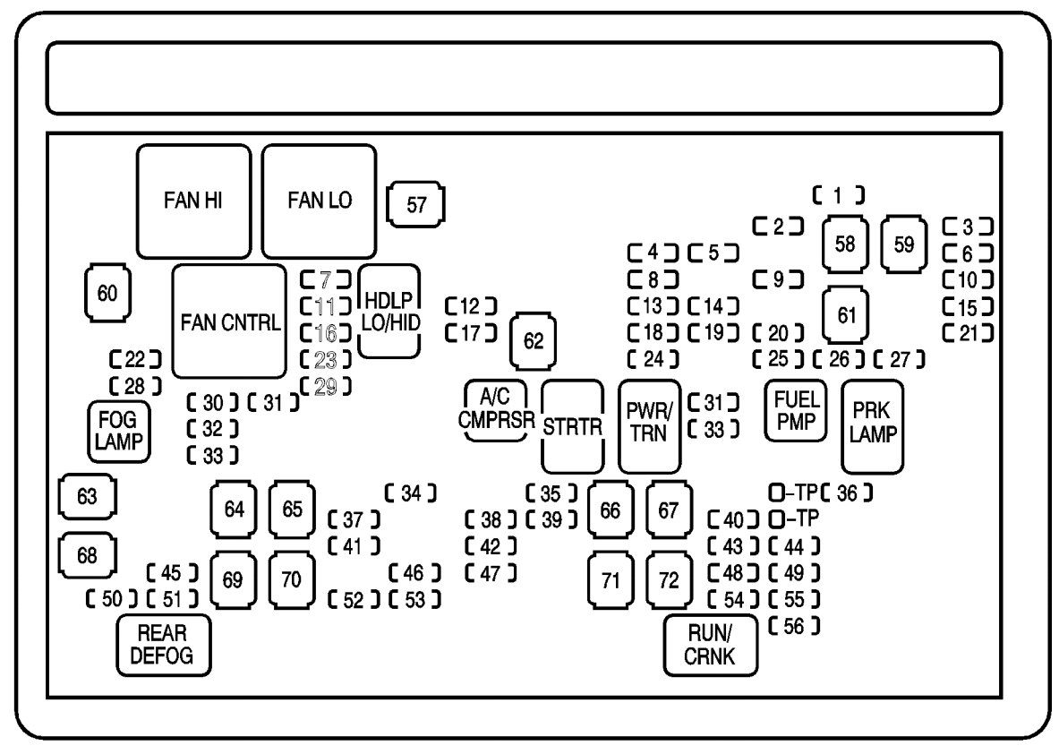 Chevrolet Suburban 2009 2010 fuse box diagram Auto