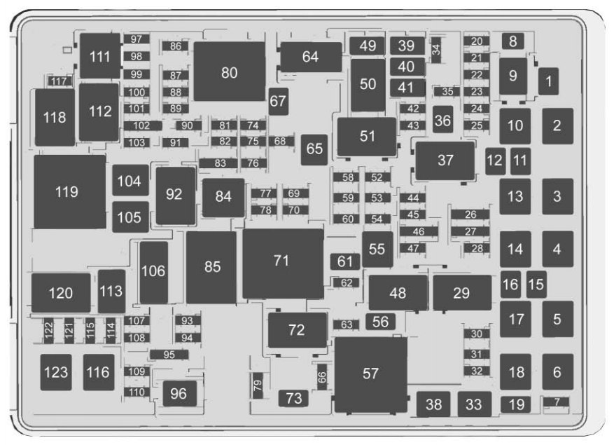 Chevrolet Suburban  2017  - Fuse Box Diagram
