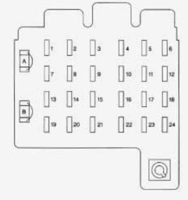 chevrolet suburban (1997) – fuse box diagram