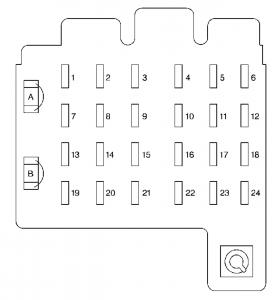 Chevrolet Suburban (1999) - fuse box diagram - Auto Genius
