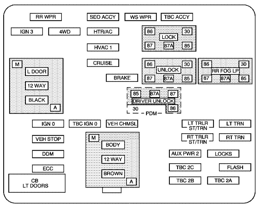 Chevrolet Suburban  2005  - Fuse Box Diagram