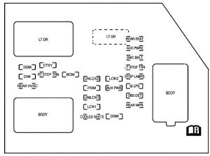 chevrolet suburban (2007) – fuse box diagram