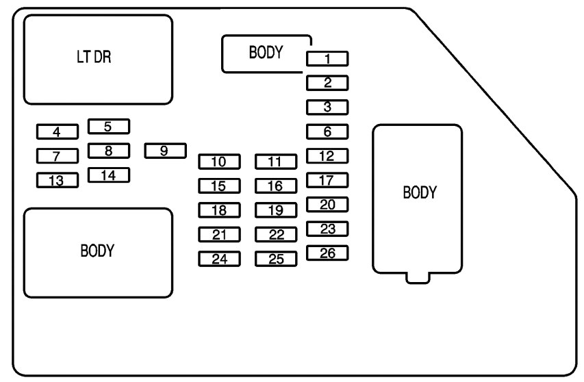 Chevrolet Suburban Fuse Box Instrument Panel Fuse Block on 2003 gmc sierra fuse box diagram
