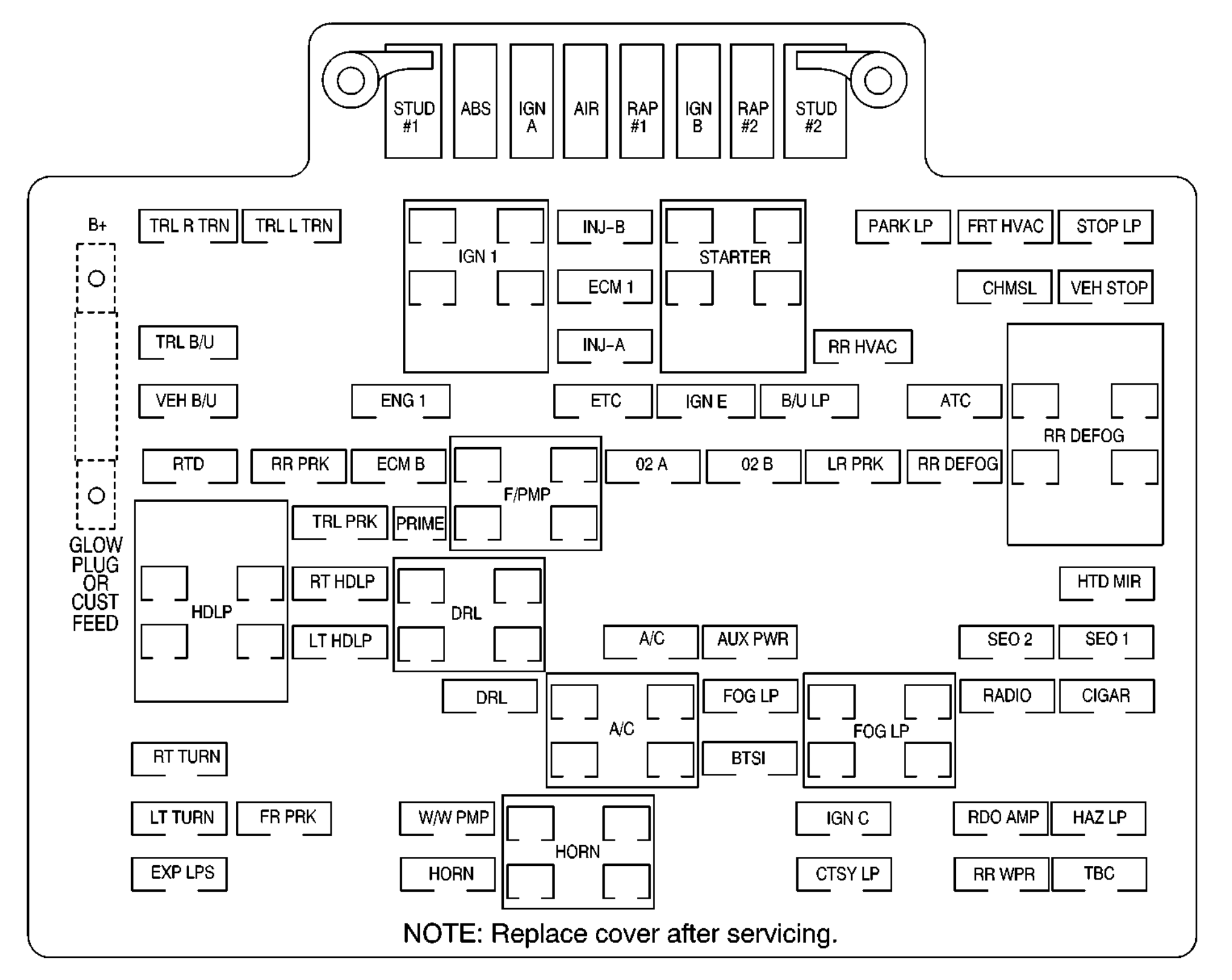 fuse box chevy truck v8 underhood 1995 diagram