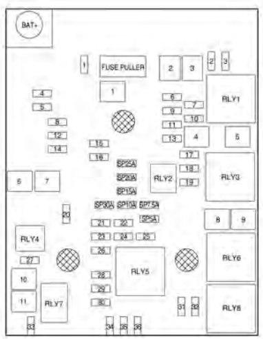 Chevrolet Trax (2013) – fuse box diagram | Auto Genius