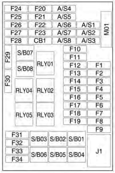 Chevrolet Trax 2013 Fuse Box Diagram Auto Genius