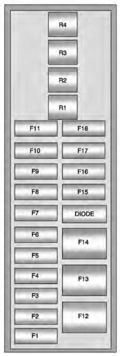 chevrolet volt 2013 fuse box diagram auto genius rh autogenius info Chevy S10 Fuse Box Diagram Chevy S10 Fuse Box Diagram