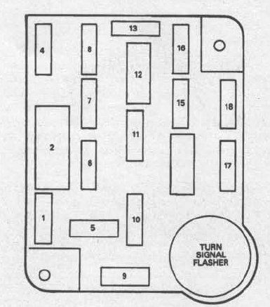 ford bronco  1980 - 1995  - fuse box diagram
